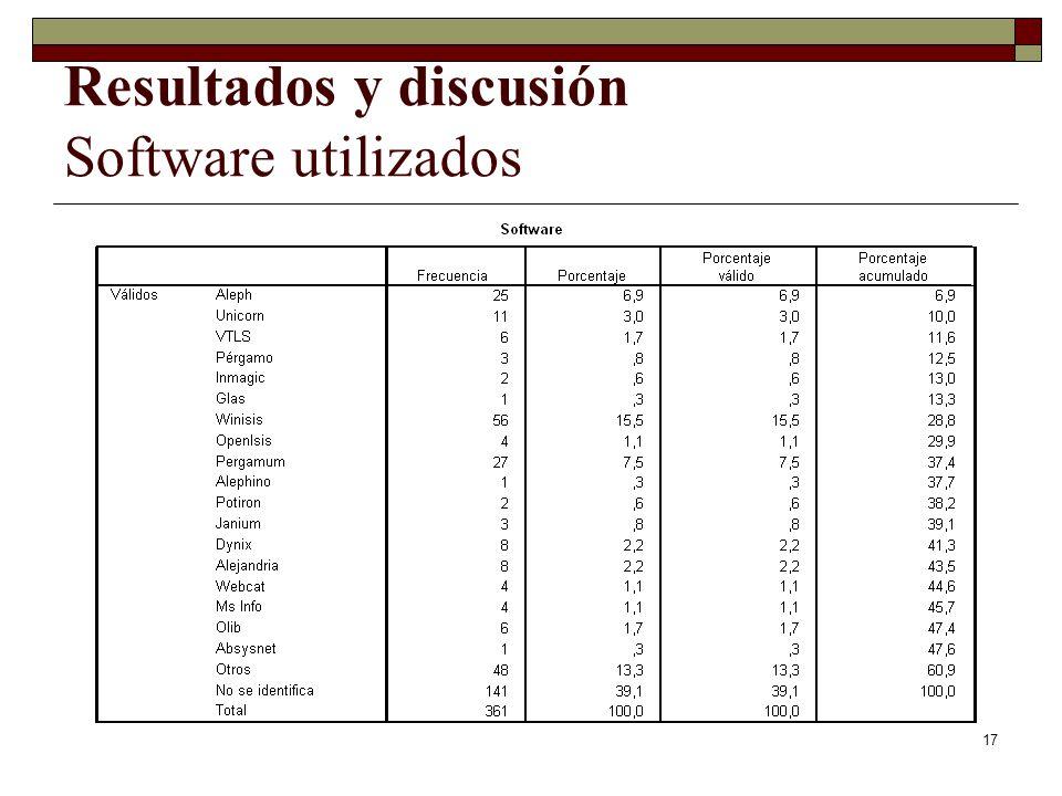 17 Resultados y discusión Software utilizados