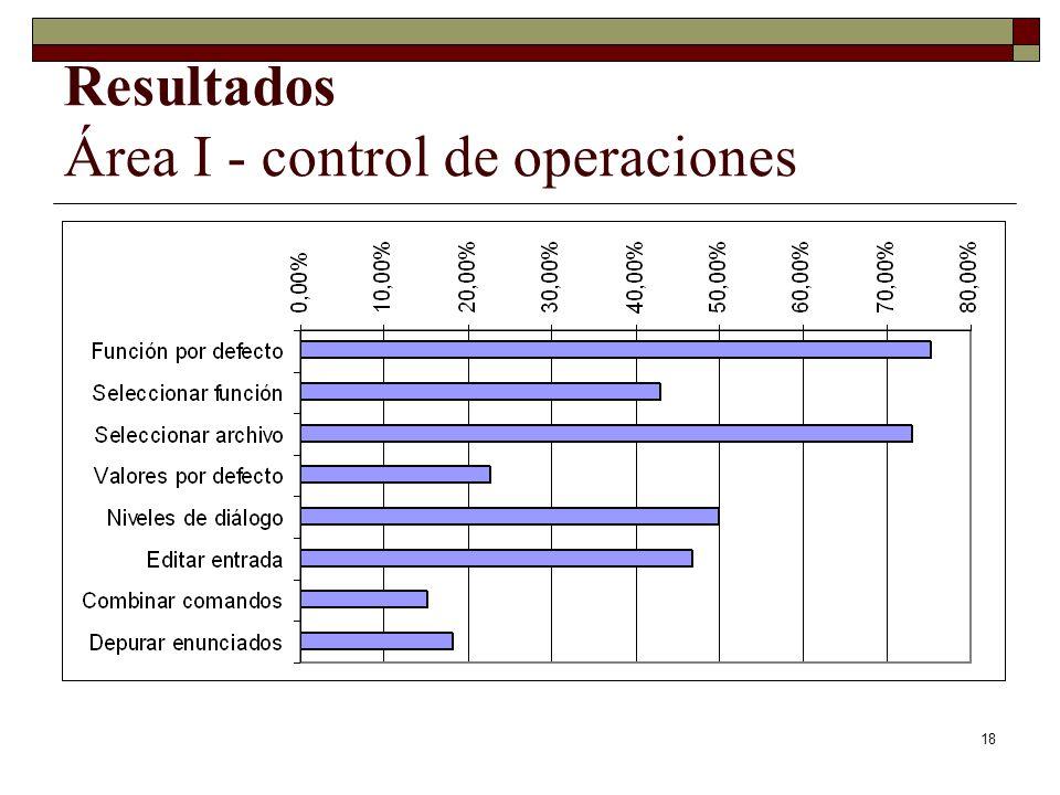 18 Resultados Área I - control de operaciones