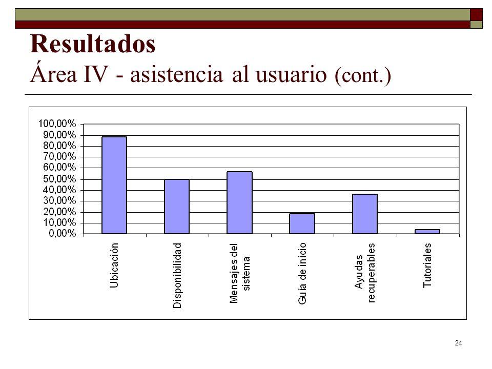 24 Resultados Área IV - asistencia al usuario (cont.)