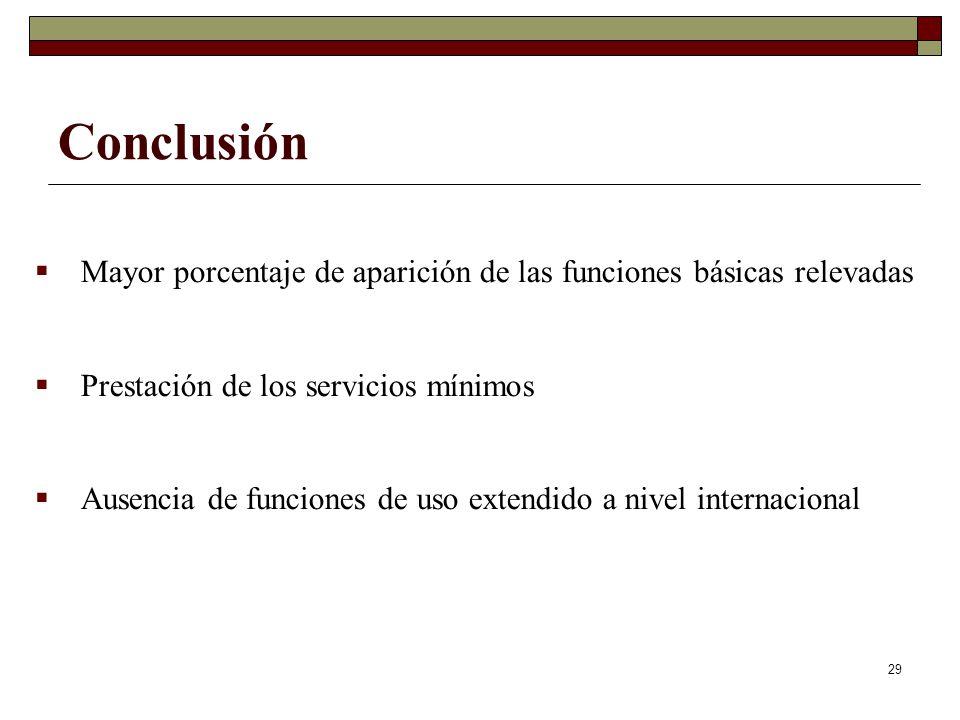29 Conclusión Mayor porcentaje de aparición de las funciones básicas relevadas Prestación de los servicios mínimos Ausencia de funciones de uso extendido a nivel internacional