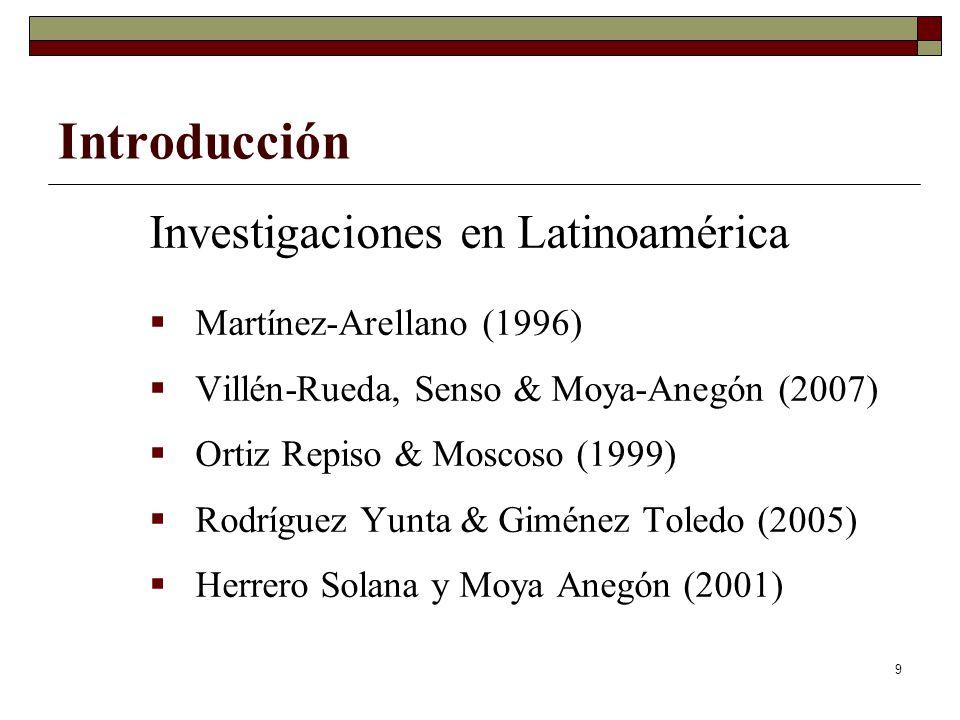 9 Introducción Investigaciones en Latinoamérica Martínez-Arellano (1996) Villén-Rueda, Senso & Moya-Anegón (2007) Ortiz Repiso & Moscoso (1999) Rodríguez Yunta & Giménez Toledo (2005) Herrero Solana y Moya Anegón (2001)