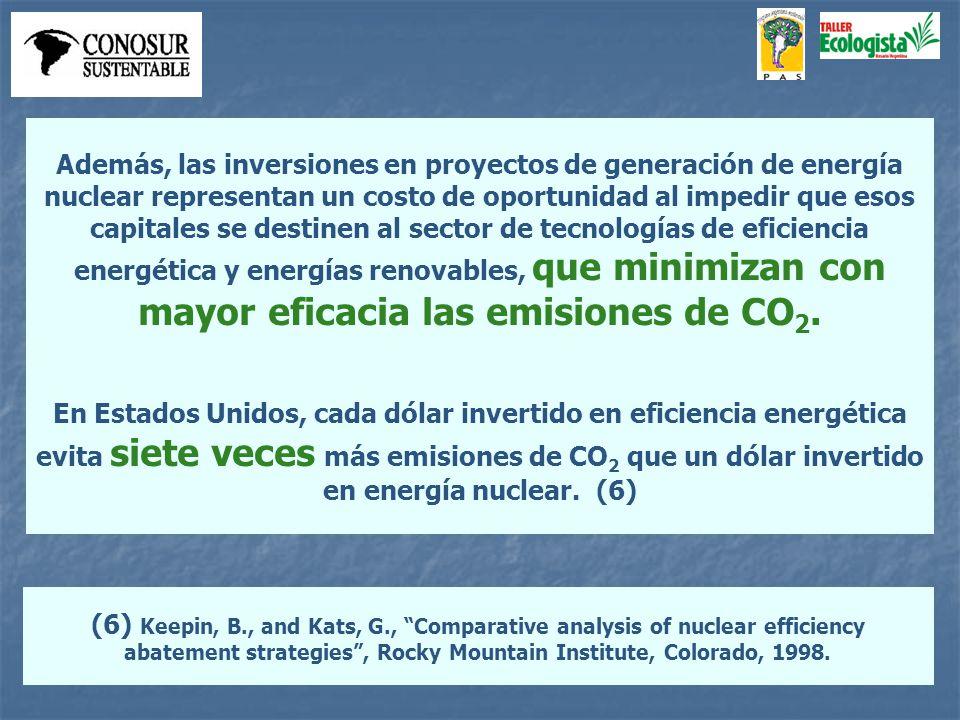 Además, las inversiones en proyectos de generación de energía nuclear representan un costo de oportunidad al impedir que esos capitales se destinen al sector de tecnologías de eficiencia energética y energías renovables, que minimizan con mayor eficacia las emisiones de CO 2.