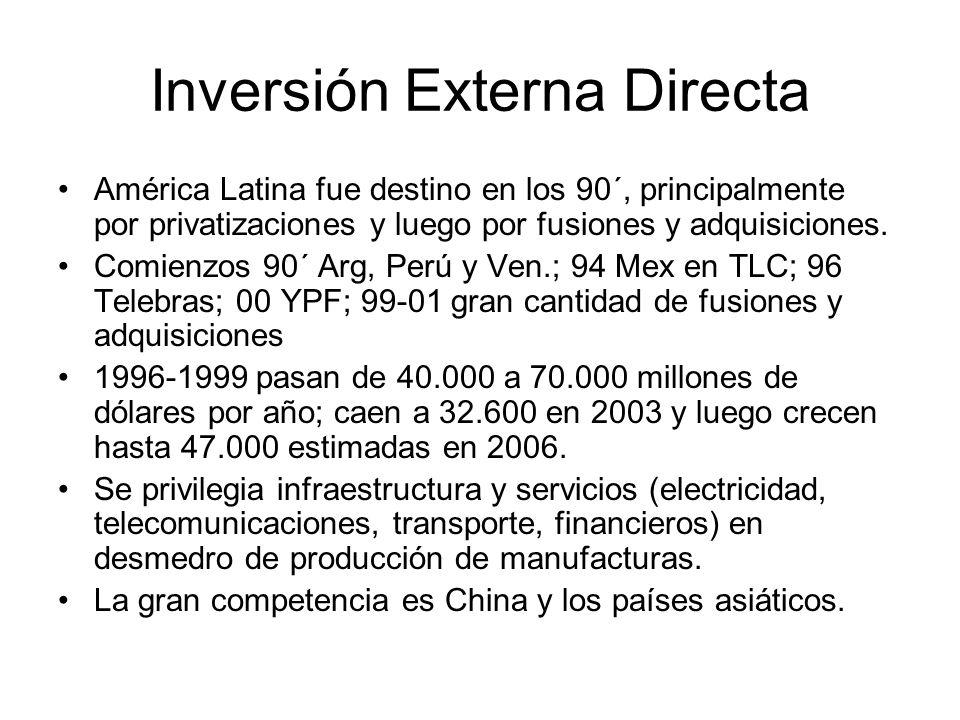 Inversión Externa Directa América Latina fue destino en los 90´, principalmente por privatizaciones y luego por fusiones y adquisiciones.