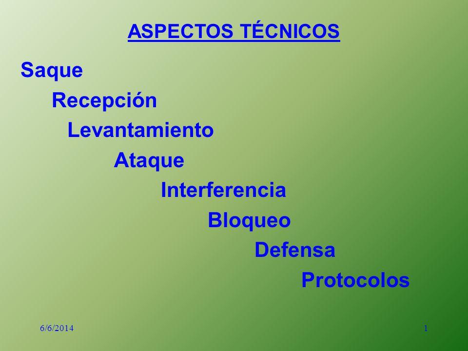 1 Saque Recepción Levantamiento Ataque Interferencia Bloqueo Defensa Protocolos ASPECTOS TÉCNICOS 6/6/2014