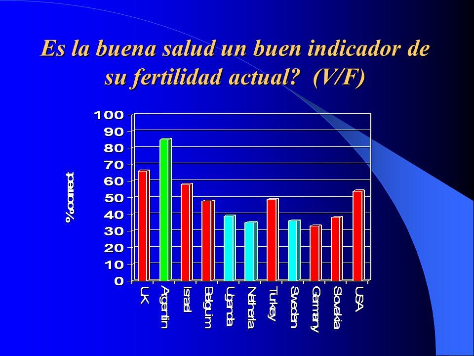 Es la buena salud un buen indicador de su fertilidad actual? (V/F)
