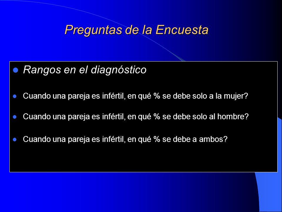 Preguntas de la Encuesta Rangos en el diagnóstico Rangos en el diagnóstico Cuando una pareja es infértil, en qué % se debe solo a la mujer.