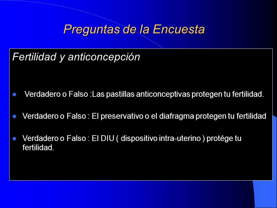 Preguntas de la Encuesta Fertilidad y anticoncepción Verdadero o Falso :Las pastillas anticonceptivas protegen tu fertilidad.