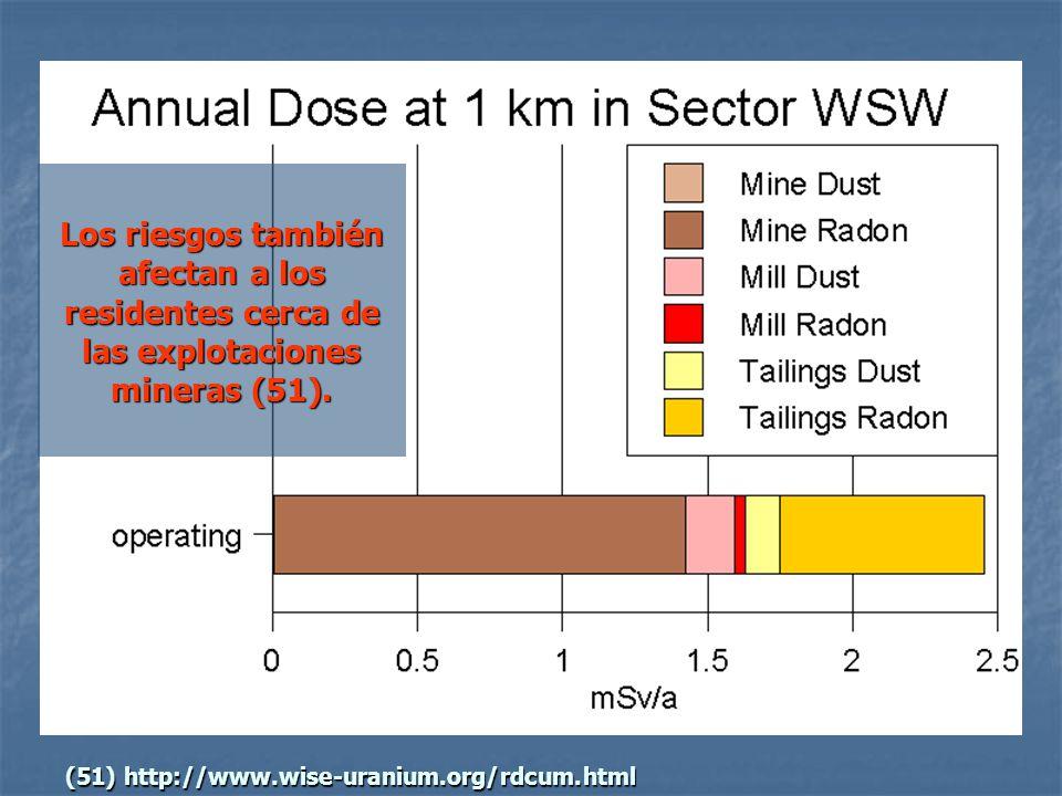 En Argentina se han explotado entre otros, las minas de Malargüe (Mendoza), Los Gigantes (Córdoba), Sierra Pintada, (San Rafael, Mendoza).