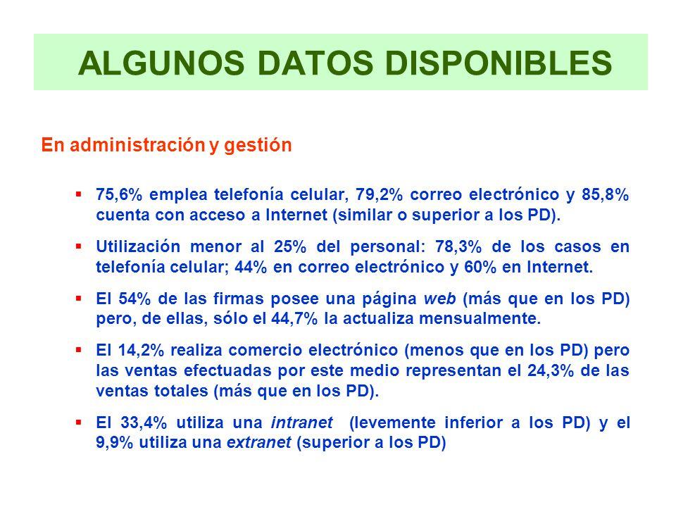 ALGUNOS DATOS DISPONIBLES En administración y gestión 75,6% emplea telefonía celular, 79,2% correo electrónico y 85,8% cuenta con acceso a Internet (similar o superior a los PD).