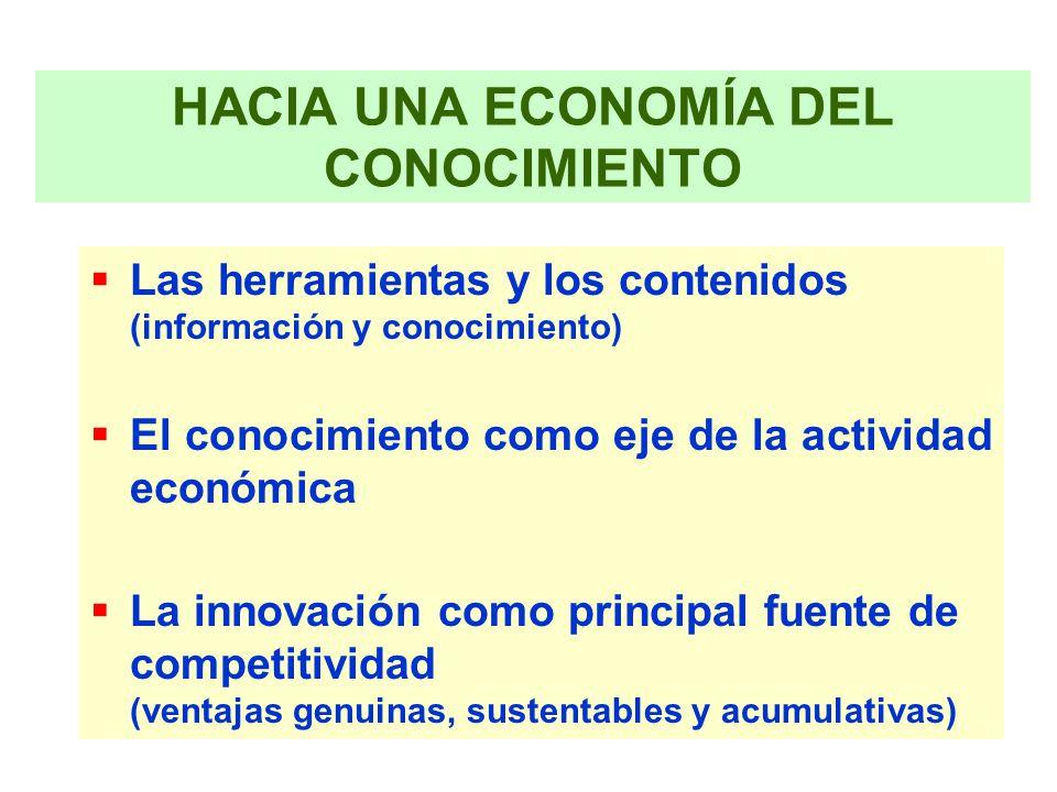 HACIA UNA ECONOMÍA DEL CONOCIMIENTO Las herramientas y los contenidos (información y conocimiento) El conocimiento como eje de la actividad económica La innovación como principal fuente de competitividad (ventajas genuinas, sustentables y acumulativas)