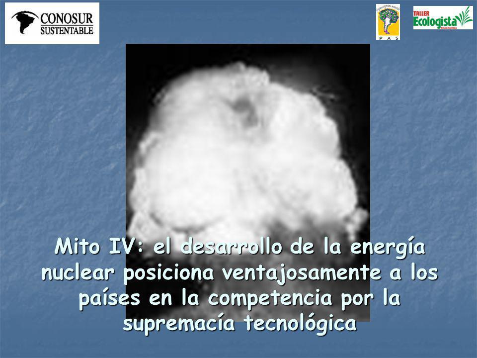 Mito IV: el desarrollo de la energía nuclear posiciona ventajosamente a los países en la competencia por la supremacía tecnológica