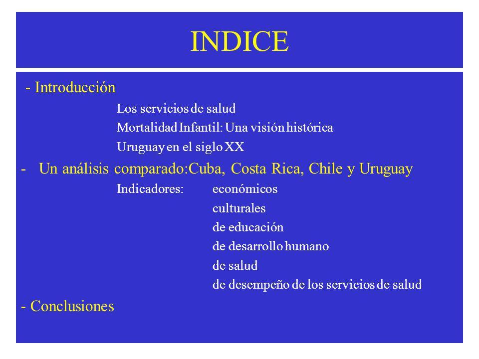 INDICE - Introducción Los servicios de salud Mortalidad Infantil: Una visión histórica Uruguay en el siglo XX -Un análisis comparado:Cuba, Costa Rica, Chile y Uruguay Indicadores: económicos culturales de educación de desarrollo humano de salud de desempeño de los servicios de salud - Conclusiones