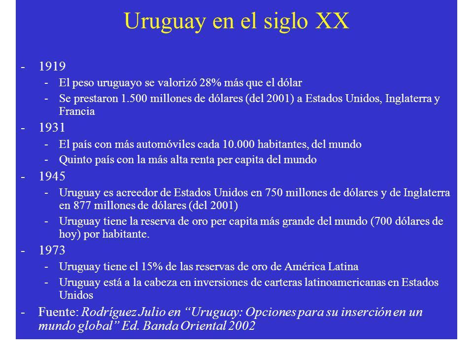 Uruguay en el siglo XX -1919 -El peso uruguayo se valorizó 28% más que el dólar -Se prestaron 1.500 millones de dólares (del 2001) a Estados Unidos, Inglaterra y Francia -1931 -El país con más automóviles cada 10.000 habitantes, del mundo -Quinto país con la más alta renta per capita del mundo -1945 -Uruguay es acreedor de Estados Unidos en 750 millones de dólares y de Inglaterra en 877 millones de dólares (del 2001) -Uruguay tiene la reserva de oro per capita más grande del mundo (700 dólares de hoy) por habitante.