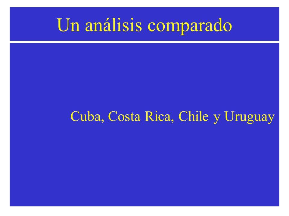 Un análisis comparado Cuba, Costa Rica, Chile y Uruguay