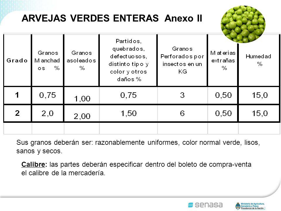 ARVEJAS VERDES ENTERAS Anexo II Sus granos deberán ser: razonablemente uniformes, color normal verde, lisos, sanos y secos.