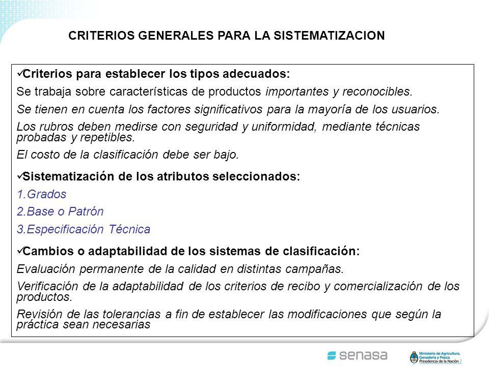 Criterios para establecer los tipos adecuados: Se trabaja sobre características de productos importantes y reconocibles.