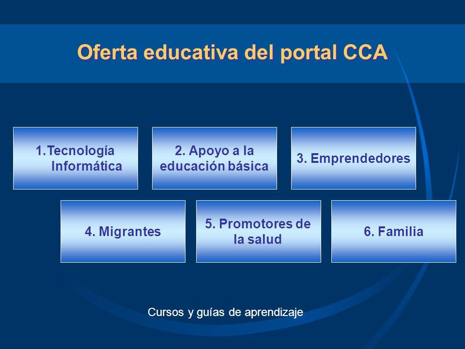 Oferta educativa del portal CCA 1.Tecnología Informática 2. Apoyo a la educación básica 3. Emprendedores 4. Migrantes 5. Promotores de la salud 6. Fam