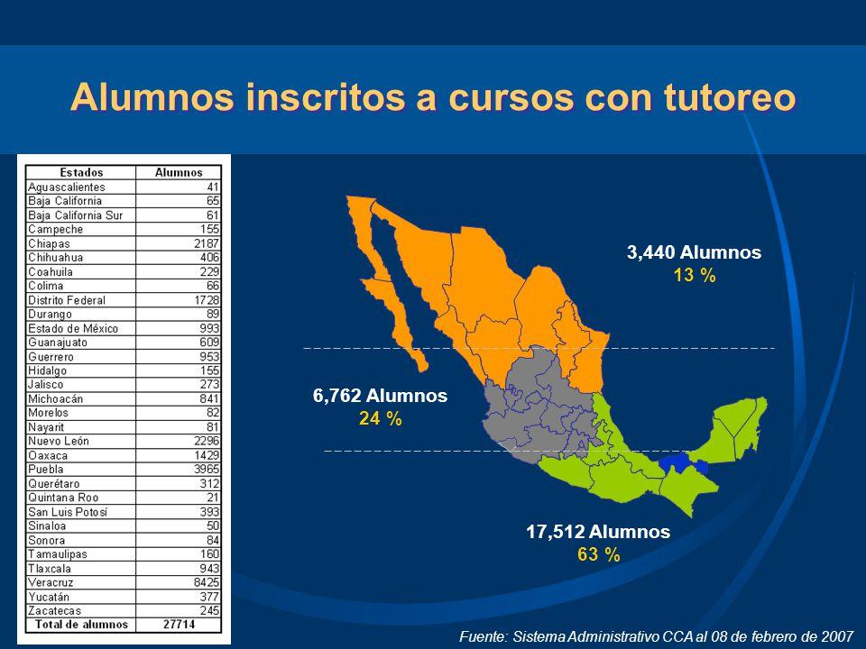 Alumnos inscritos a cursos con tutoreo Fuente: Sistema Administrativo CCA al 08 de febrero de 2007 3,440 Alumnos 13 % 6,762 Alumnos 24 % 17,512 Alumno