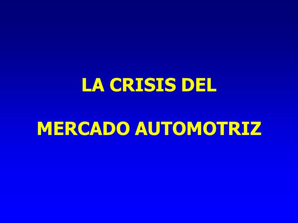 LA CRISIS DEL MERCADO AUTOMOTRIZ