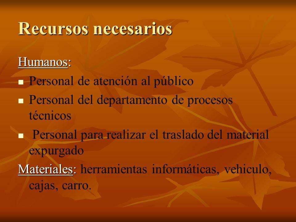 Recursos necesarios Humanos: Personal de atención al público Personal del departamento de procesos técnicos Personal para realizar el traslado del mat