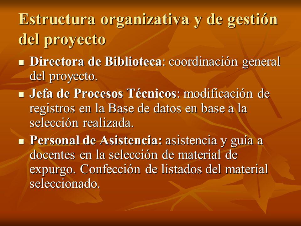 Estructura organizativa y de gestión del proyecto Directora de Biblioteca: coordinación general del proyecto. Directora de Biblioteca: coordinación ge