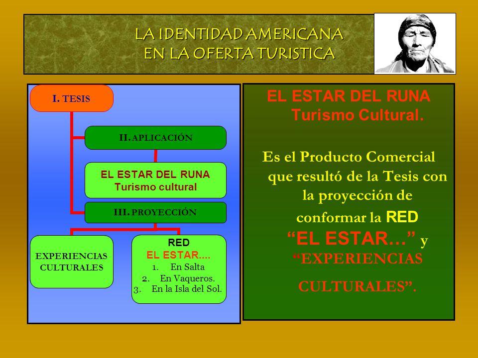 LA IDENTIDAD AMERICANA EN LA OFERTA TURISTICA I. TESIS II.