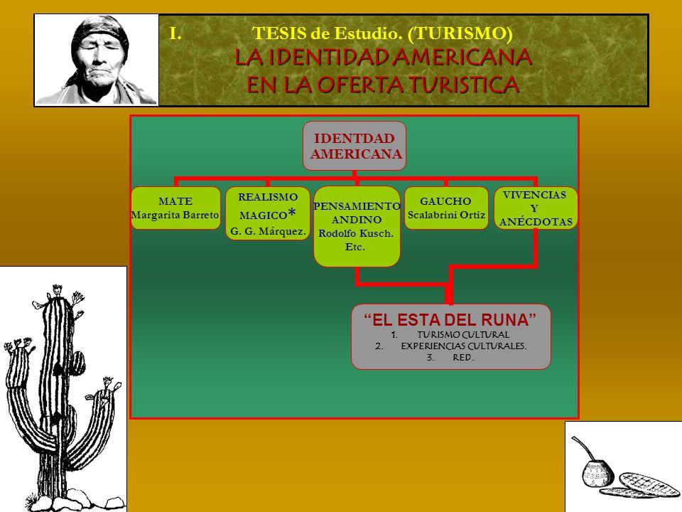 I. LA IDENTIDAD AMERICANA EN LA OFERTA TURISTICA I.TESIS de Estudio.