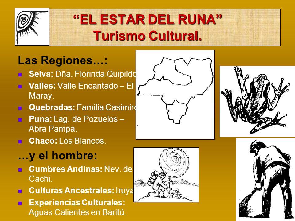 EL ESTAR DEL RUNA Turismo Cultural. Las Regiones…: Selva: Dña.