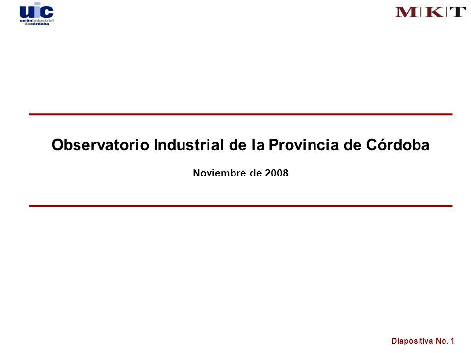 Diapositiva No.22 Evolución de la actividad industrial de Córdoba Fuente: MKT S.A.