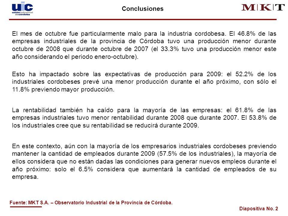 Diapositiva No.33 Evolución de la actividad industrial de Córdoba Fuente: MKT S.A.