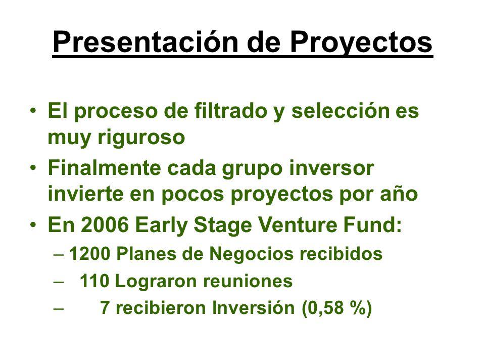 El proceso de filtrado y selección es muy riguroso Finalmente cada grupo inversor invierte en pocos proyectos por año En 2006 Early Stage Venture Fund: –1200 Planes de Negocios recibidos – 110 Lograron reuniones – 7 recibieron Inversión (0,58 %) Presentación de Proyectos