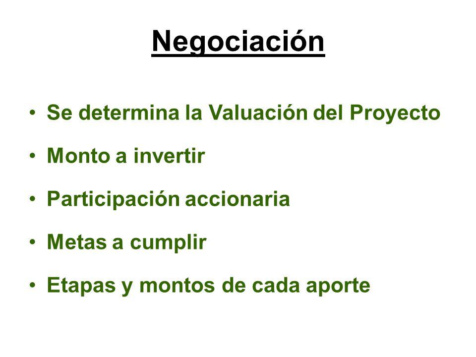 Se determina la Valuación del Proyecto Monto a invertir Participación accionaria Metas a cumplir Etapas y montos de cada aporte Negociación