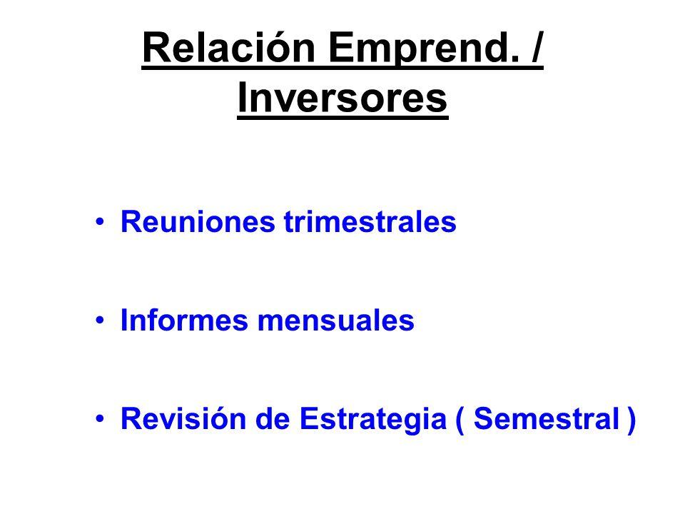 Reuniones trimestrales Informes mensuales Revisión de Estrategia ( Semestral ) Relación Emprend.