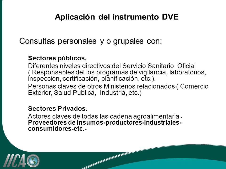 Sectores públicos. Diferentes niveles directivos del Servicio Sanitario Oficial ( Responsables del los programas de vigilancia, laboratorios, inspecci