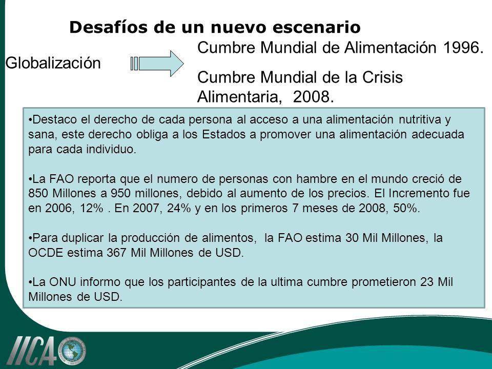 Globalización Cumbre Mundial de Alimentación 1996. Cumbre Mundial de la Crisis Alimentaria, 2008. Desafíos de un nuevo escenario Destaco el derecho de