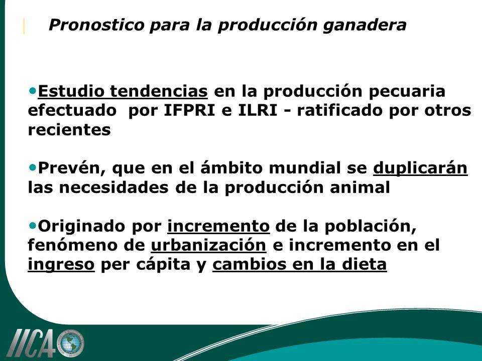 Pronostico para la producción ganadera Estudio tendencias en la producción pecuaria efectuado por IFPRI e ILRI - ratificado por otros recientes Prevén