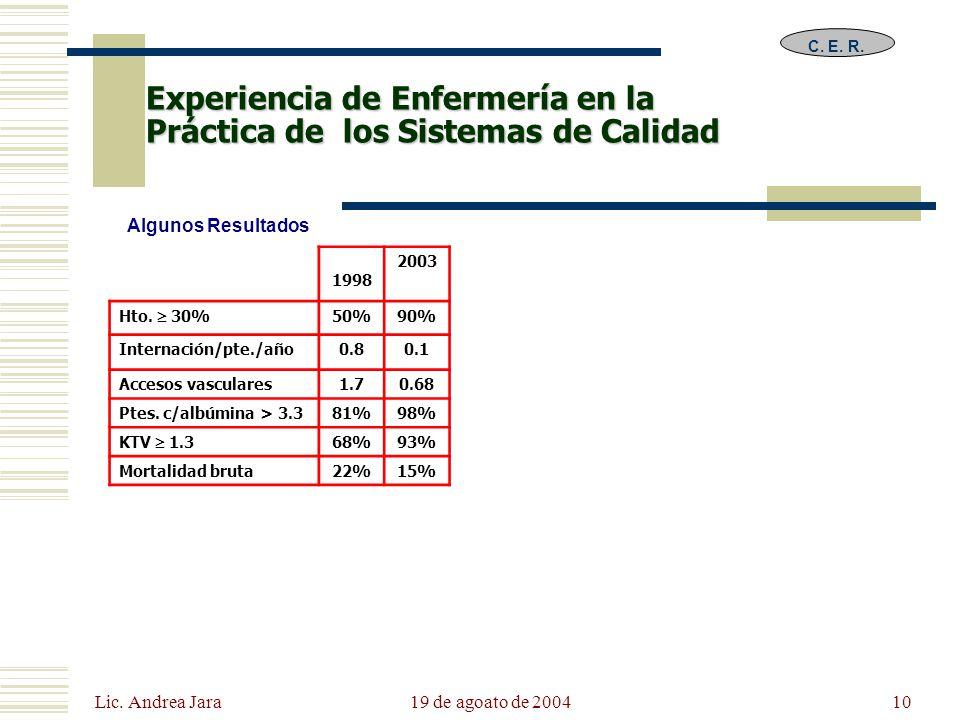 Lic. Andrea Jara 19 de agoato de 200410 Experiencia de Enfermería en la Práctica de los Sistemas de Calidad Algunos Resultados 1998 2003 Hto. 30% 50%9