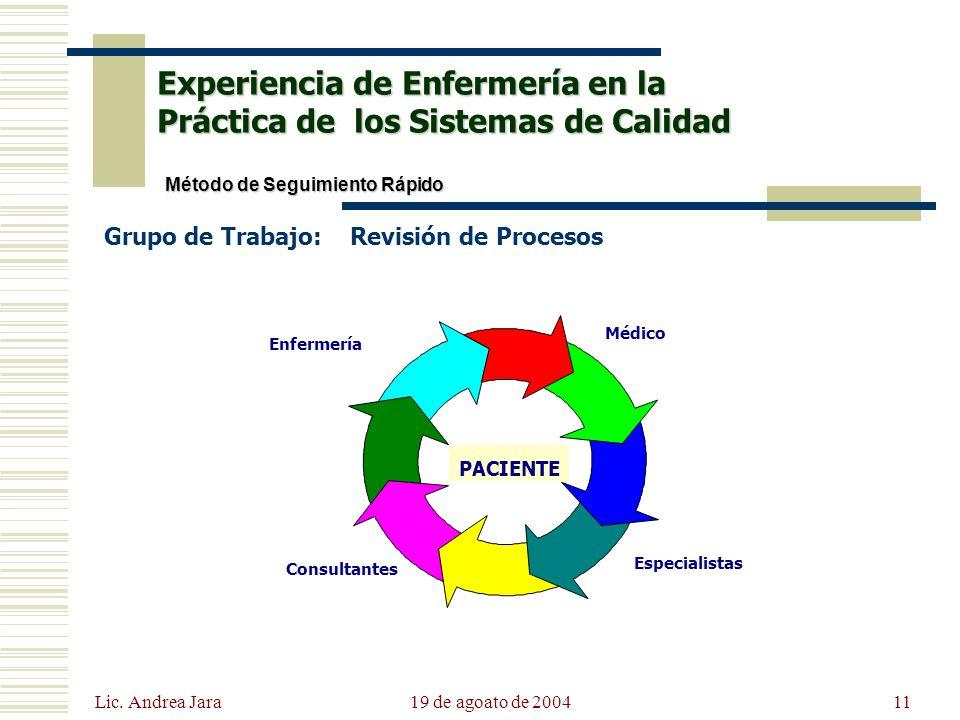 Lic. Andrea Jara 19 de agoato de 200411 Método de Seguimiento Rápido Grupo de Trabajo: Revisión de Procesos PACIENTE Enfermería Médico Especialistas C