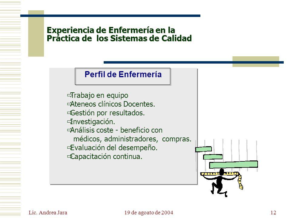 Lic. Andrea Jara 19 de agoato de 200412 Experiencia de Enfermería en la Práctica de los Sistemas de Calidad Perfil de Enfermería Trabajo en equipo Ate