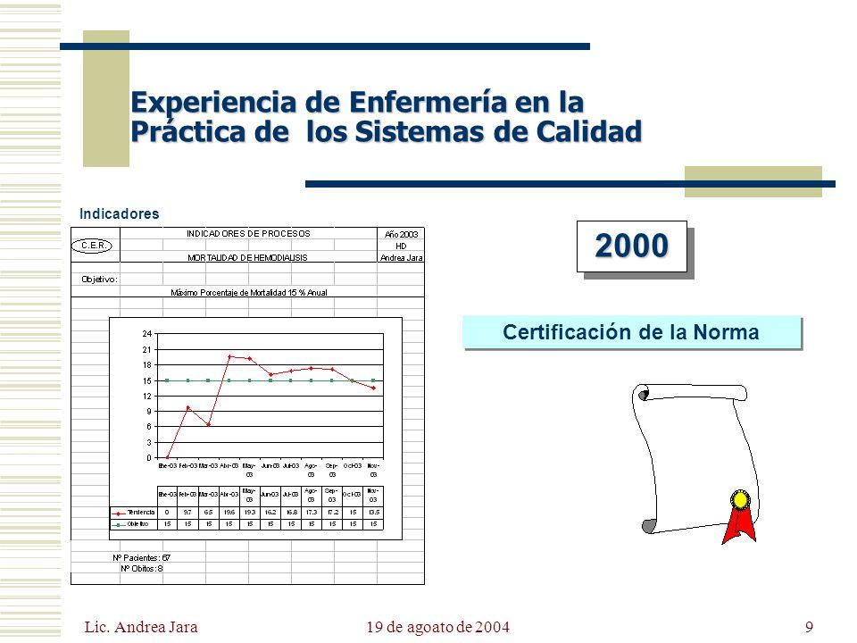Lic. Andrea Jara 19 de agoato de 20049 Experiencia de Enfermería en la Práctica de los Sistemas de Calidad Indicadores Certificación de la Norma 20002