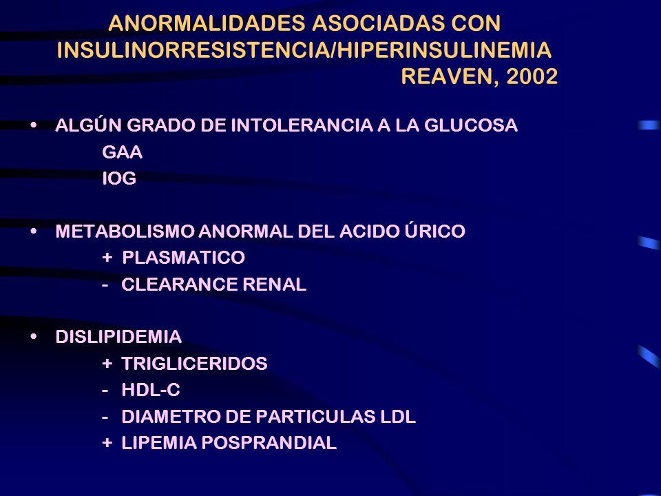 TIPO DE INSULINORRESISTENCIA LIPODISTROFIAS OTRAS CONDICIÓN PRADER-WILLI PUBERTAD VEJEZ STRESS SOBREPESO HAMBRE