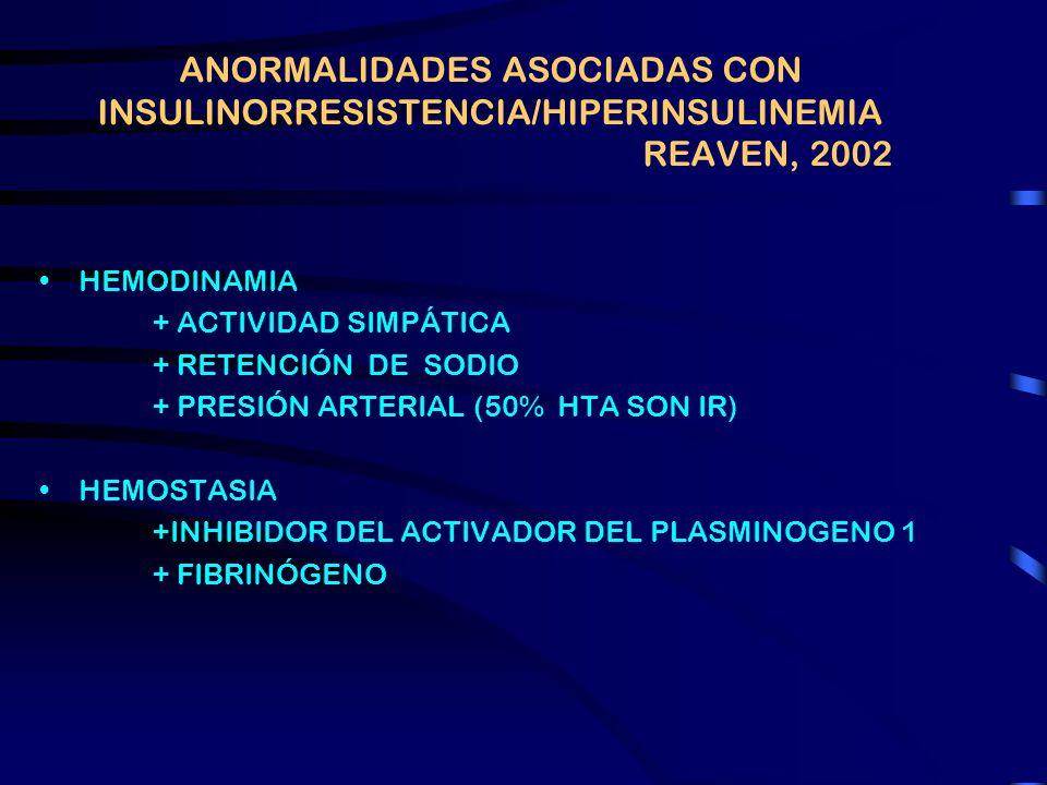 ANORMALIDADES ASOCIADAS CON INSULINORRESISTENCIA/HIPERINSULINEMIA REAVEN, 2002 ALGÚN GRADO DE INTOLERANCIA A LA GLUCOSA GAA IOG METABOLISMO ANORMAL DE
