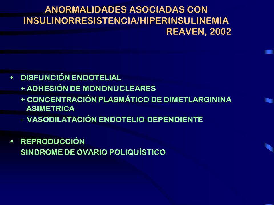 HEMODINAMIA + ACTIVIDAD SIMPÁTICA + RETENCIÓN DE SODIO + PRESIÓN ARTERIAL (50% HTA SON IR) HEMOSTASIA +INHIBIDOR DEL ACTIVADOR DEL PLASMINOGENO 1 + FI