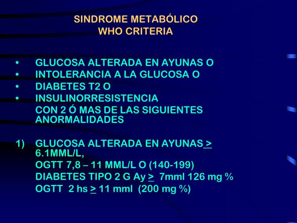 SINDROME METABÓLICO WHO CRITERIA GLUCOSA ALTERADA EN AYUNAS O INTOLERANCIA A LA GLUCOSA O DIABETES T2 O INSULINORRESISTENCIA CON 2 Ó MAS DE LAS SIGUIENTES ANORMALIDADES 1)GLUCOSA ALTERADA EN AYUNAS > 6.1MML/L, OGTT 7,8 – 11 MML/L O (140-199) DIABETES TIPO 2 G Ay > 7mml 126 mg % OGTT 2 hs > 11 mml (200 mg %)