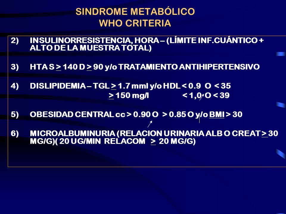 SINDROME METABÓLICO WHO CRITERIA 2)INSULINORRESISTENCIA, HORA – (LÍMITE INF.CUÁNTICO + ALTO DE LA MUESTRA TOTAL) 3)HTA S > 140 D > 90 y/o TRATAMIENTO ANTIHIPERTENSIVO 4) DISLIPIDEMIA – TGL > 1.7 mml y/o HDL < 0.9 O < 35 > 150 mg/l< 1,0 O < 39 5)OBESIDAD CENTRAL cc > 0.90 O > 0.85 O y/o BMI > 30 6)MICROALBUMINURIA (RELACION URINARIA ALB O CREAT > 30 MG/G)( 20 UG/MIN RELACOM > 20 MG/G)