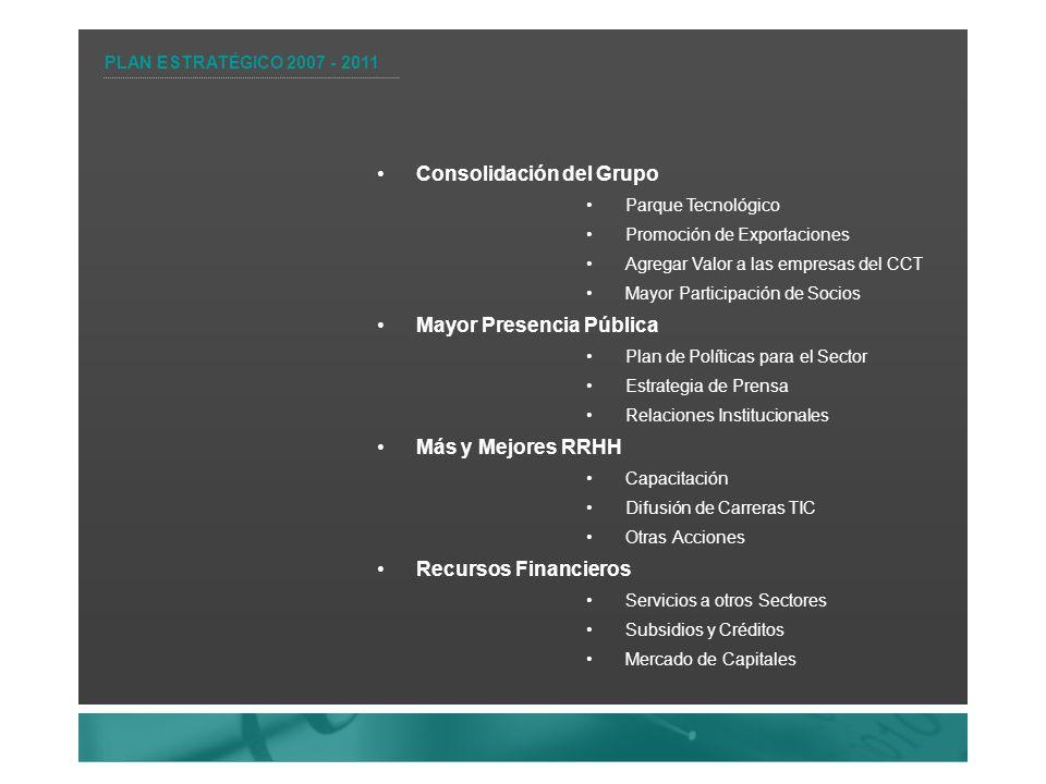 PLAN ESTRATÉGICO 2007 - 2011 Consolidación del Grupo Parque Tecnológico Promoción de Exportaciones Agregar Valor a las empresas del CCT Mayor Particip