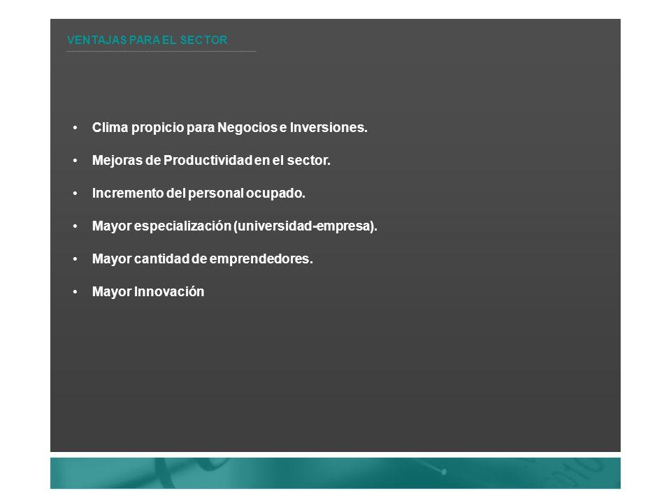 Clima propicio para Negocios e Inversiones. Mejoras de Productividad en el sector. Incremento del personal ocupado. Mayor especialización (universidad