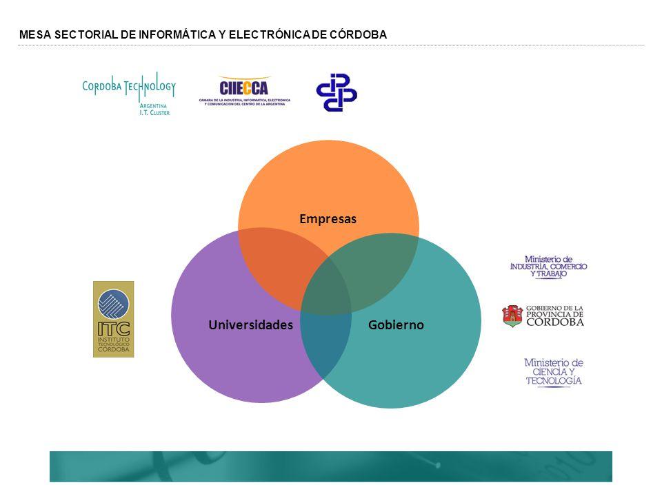 MESA SECTORIAL DE INFORMÁTICA Y ELECTRÓNICA DE CÓRDOBA Gobierno Empresas Universidades
