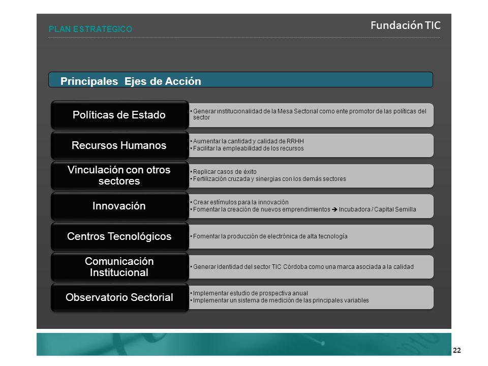 22 Fundación TIC PLAN ESTRATEGICO Generar institucionalidad de la Mesa Sectorial como ente promotor de las políticas del sector Políticas de Estado Au