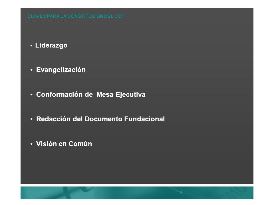 Liderazgo Evangelización Conformación de Mesa Ejecutiva Redacción del Documento Fundacional Visión en Común CLAVES PARA LA CONSTITUCIÓN DEL CCT